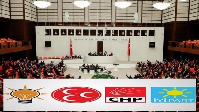 AK Parti, CHP, MHP ve İYİ Parti, Ermenistan'ın Azerbaycan'a Saldırısına İlişkin Ortak Açıklama Yaptı