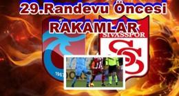 İstatistikler Trabzonspor Kazanır Diyor …