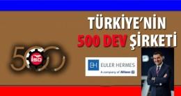 TÜRKİYE'NİN EN BÜYÜK 500 ŞİRKETİNİN YÜZDE 51'İ ALACAK SİGORTASI KULLANIYOR