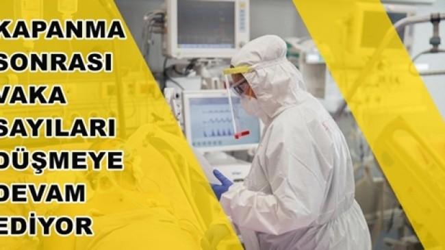 3 Mayıs Türkiye'de Koronavirüs Tablosu