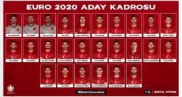 EURO 2020 Kadrosu Belirlendi