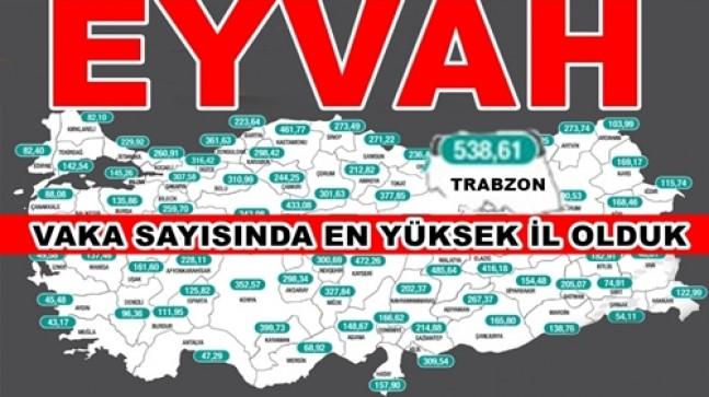 TRABZON ZİRVEDE